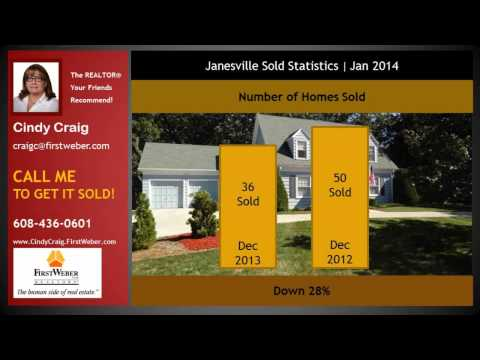 What's My Home Worth Janesville WI | Janesville WI Housing Market Conditions