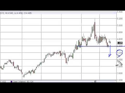 Natural gas Technical Analysis for March 19, 2014 by FXEmpire.com