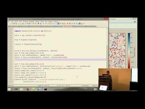 Image from Beyond Defaults: Creating Polished Visualizations Using Matplotlib