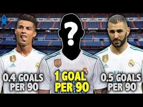 Real Madrid's BIGGEST Regret This Season Is… | #StatWars