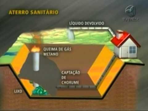 A diferença entre lixão e aterro sanitário