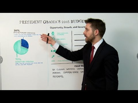 White House White Board:  Board:  President Obama's 2015 Budget
