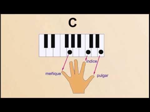 Ejercicios de Digitación en el Piano tema No voy a Patillal