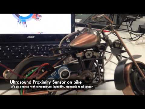 Smart Ride - An Internet of Things hack at the Apigee APIthon