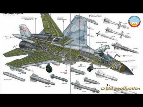 Danh sách những máy bay hiện đại nhất hiện nay của Thế Giới