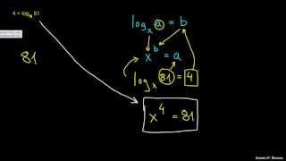 Reševanje logaritemskih enačb 2