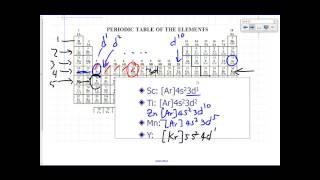 General Chemistry Lecture: Electron Configuration Part 1