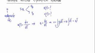 Deducción De Ecuaciones De Un Movimiento Rectilíneo