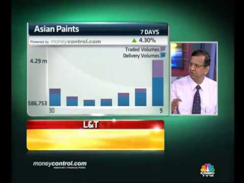 Asian Paints may test Rs 555, says SP Tulsian