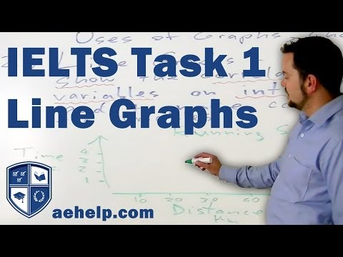 IELTS Writing Task 1 Line Graph Application Part 3 HD720