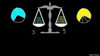Deljenje obeh strani enačbe