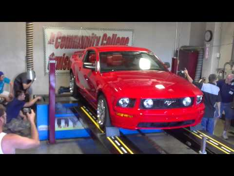 American Petrol Heads: Mustang GT Stock runs the Dyno.