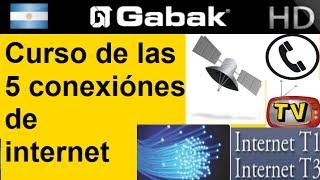 Cinco diferentes conexiones de internet