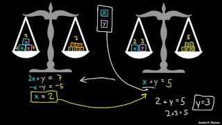 Dve strani enačbe – sistem