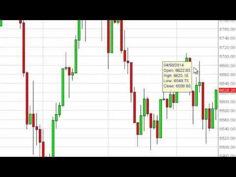 FTSE 100 Technical Analysis for April 22, 2014 by FXEmpire.com