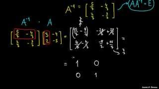 Inverzna matrika 2×2