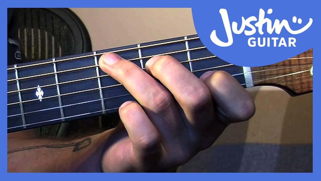 Basic Fingerstyle Waltzing Matilda (folk Guitar Lesson Fo