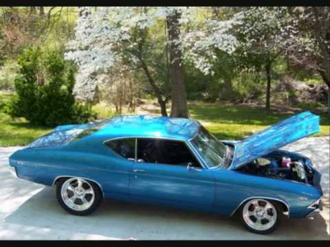 TOP 10 MUSCLE CARS,