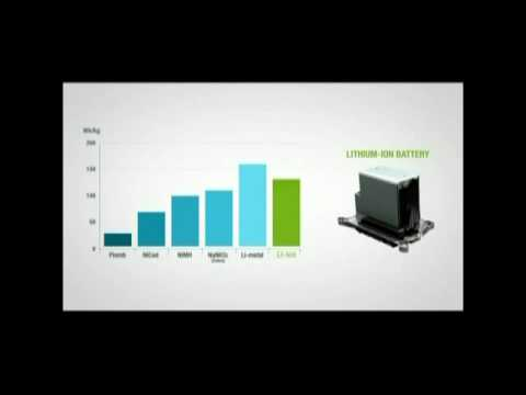 Renault Electric Vehicle, Lithium-ion battery Animation -FnpxDaXf69Q