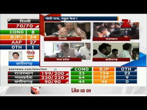 Election Result 2013: BJP leads in all four states,but AAP steals the show