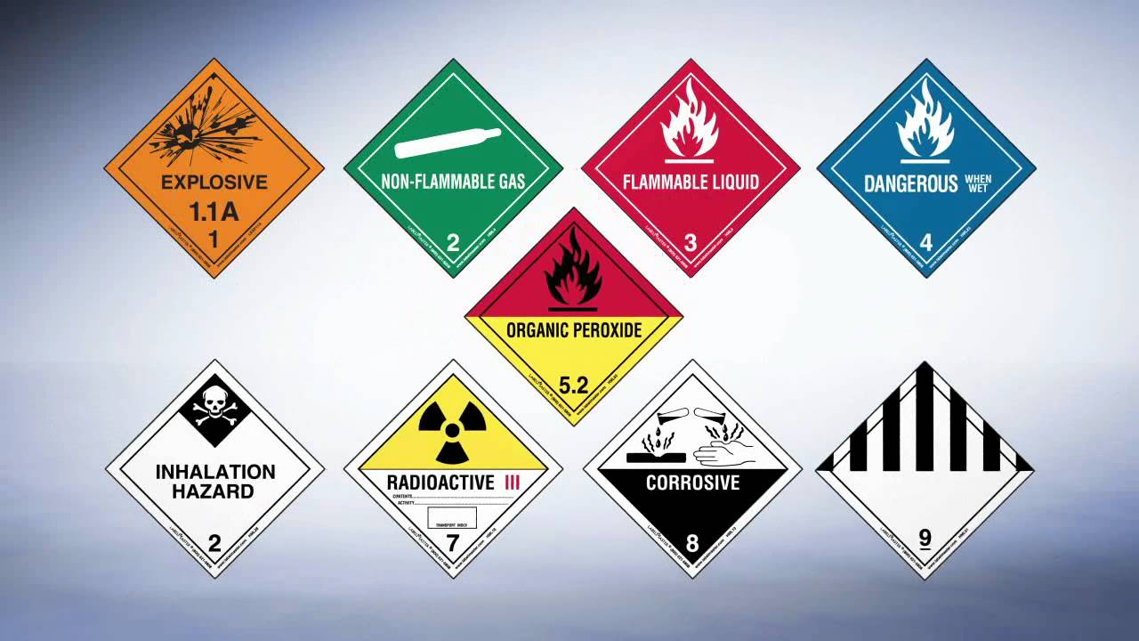 Dangerous Goods Signs and Meanings