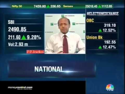Mkt rally to continue; cyclicals to outperform: BNP Paribas