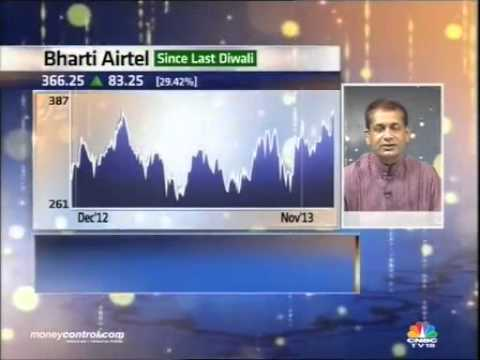 See higher levels in Bharti Airtel, Idea, Rel Comm: Sukhani
