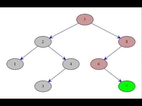 Binary search tree animation