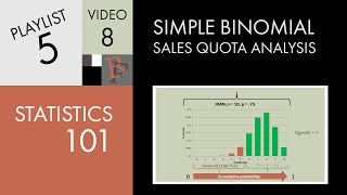 Statistics 101: Simple Binomial Sales Quota Analysis