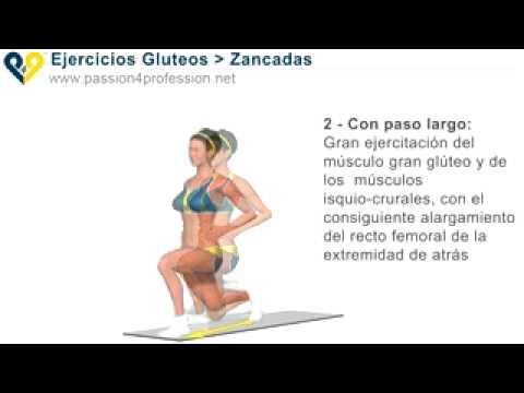 Zancadas, ejercicio para piernas y glúteos para ser nalgona