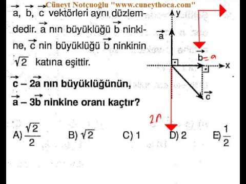 Videolar - Vektör_Kuvvet_10.Sınıf_Zor sorular_21.10.2012