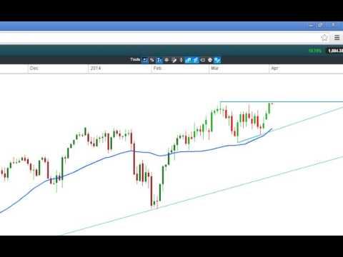 Aussie Dollar, S&P 500 test critical chart levels