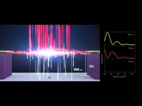 Bóng đèn mỏng nhất thế giới từ vật liệu graphene