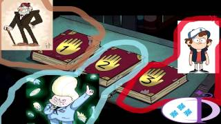 Gravity Falls MISTERIOS & TEORIAS PARTE 1 (Mc Gucket Y Los