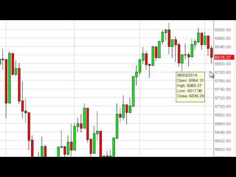 FTSE 100 Technical Analysis for June 5, 2014 by FXEmpire.com