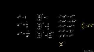 Pravila za računanje s potencami 2