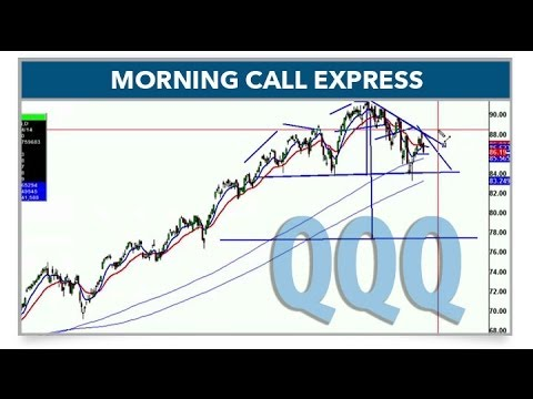 Futures Point Higher Despite Escalation in Ukraine (Morning Call Express)