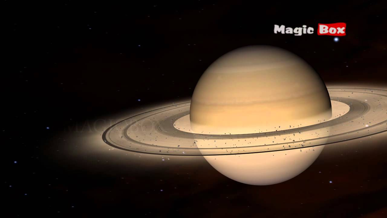 Saturn Solar System In Tamil Animated Educational