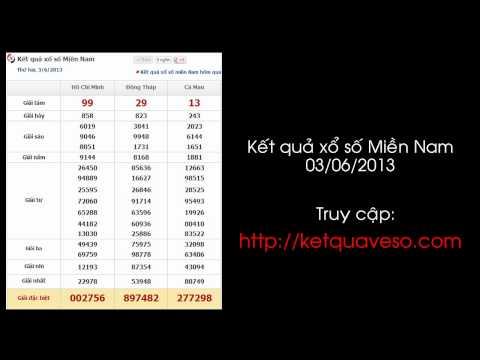 qua xo so kết quả xổ số www minhngoc net vn 45154 lượt xem