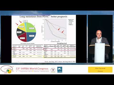 SYM14.4 Surgery for Advanced Pancreatic Cancer