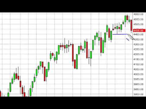 CAC 40 Index forecast for the week of June 30, 2014, Technical Analysis