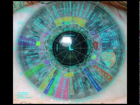 IRIDOLOGY: Introduction