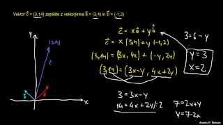 Izražanje vektorja z linearno kombinacijo