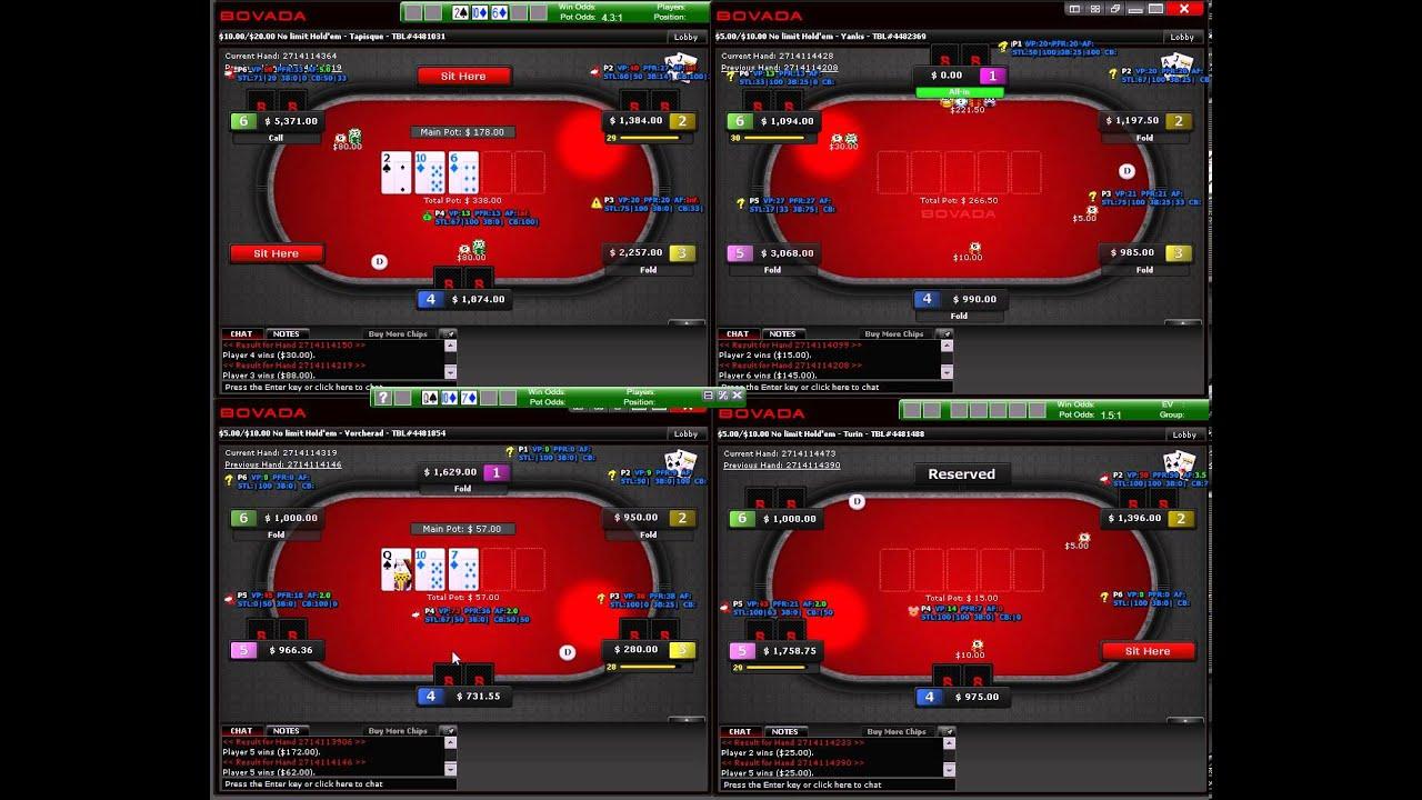 Bovada poker review forum