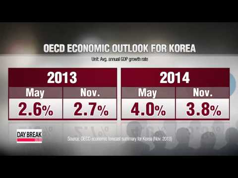 OECD lowers Korea's growth outlook for 2014 to 3.8%