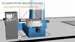 Многоканальная система для централизованного контроля на всех этапах производственного процесса