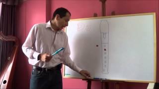 Curso de flauta dulce. Lección 4