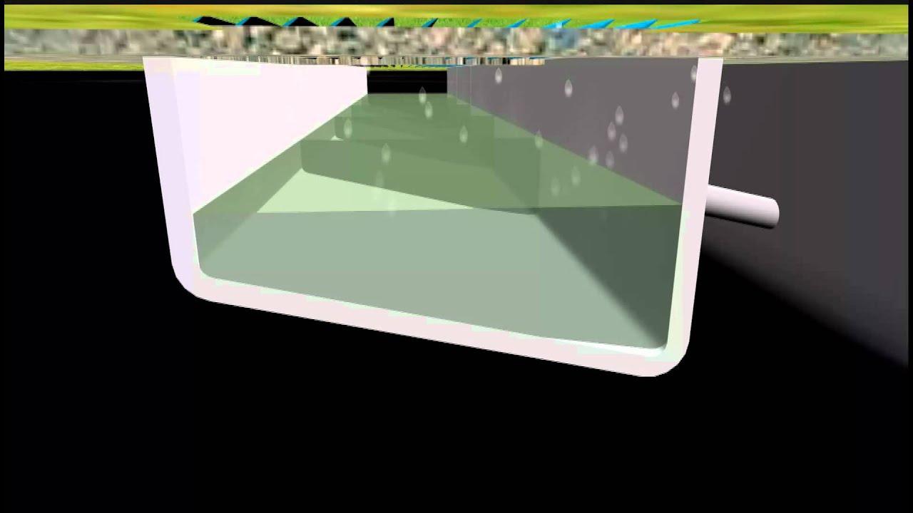 Funcionamiento de un filtro de agua de lluvia youtube - Agua de lluvia ...