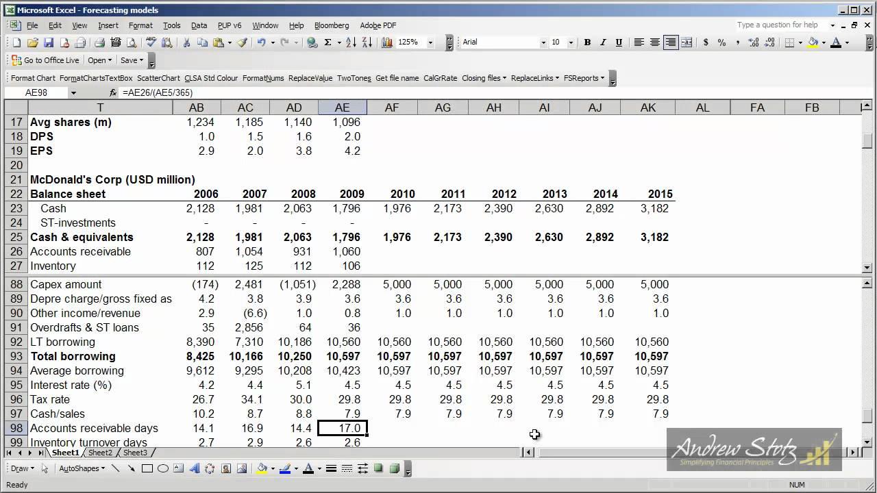 Forecasting Step 5 -- Forecasting Balance Sheet Assets