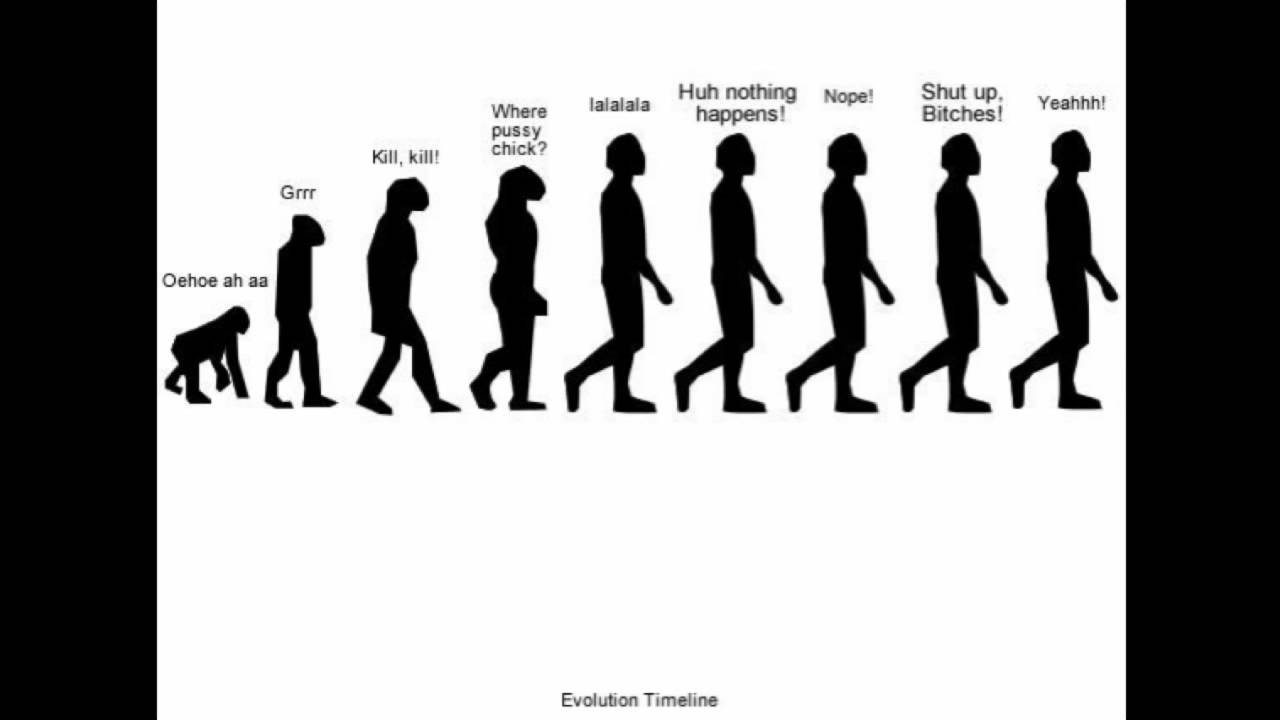 a report on the evolution of mankind and population development Philosophical discussion of quotes from charles darwin on evolution (charles darwin) man with all is necessary for the sound development of.